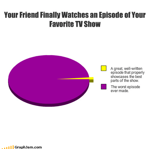 Awkward episode friend Pie Chart tv show