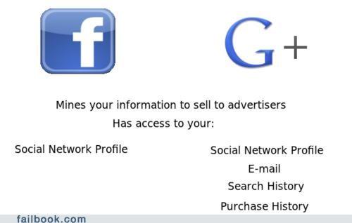 data google privacy - 4941861376