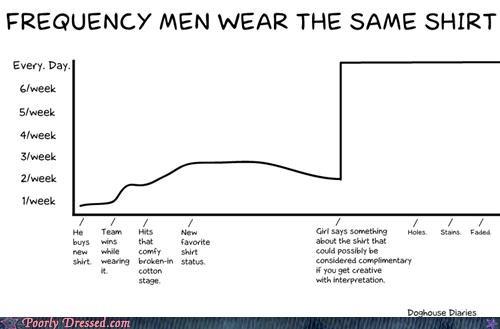 graph guys shirt - 4945812736
