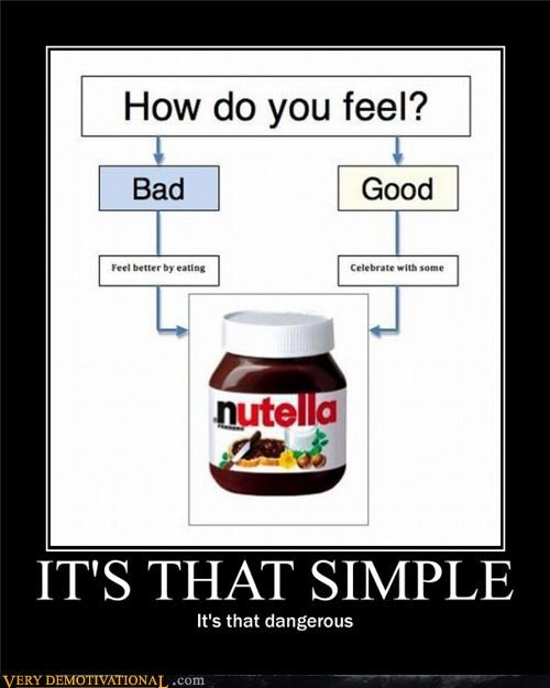 awesome,bad day,good day,graph,hilarious,nutella
