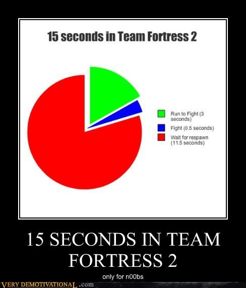 15 seconds,noobs,video games,TF2