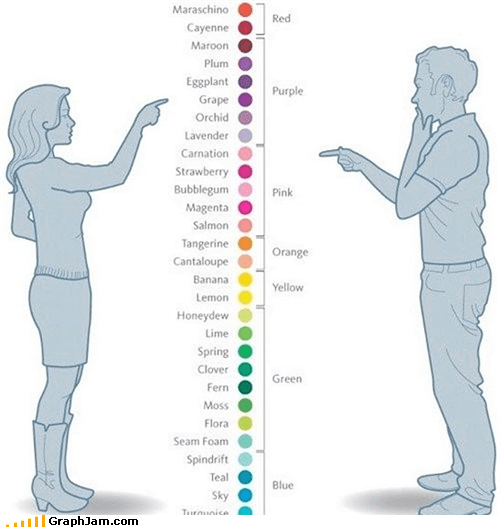 colors men perspectives women