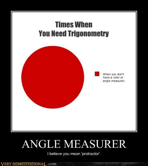 ANGLE MEASURER I believe you mean 'protractor'.