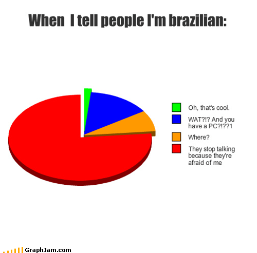 When I tell people I'm brazilian: