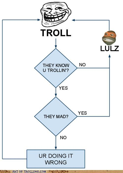 How To,lulz,u mad