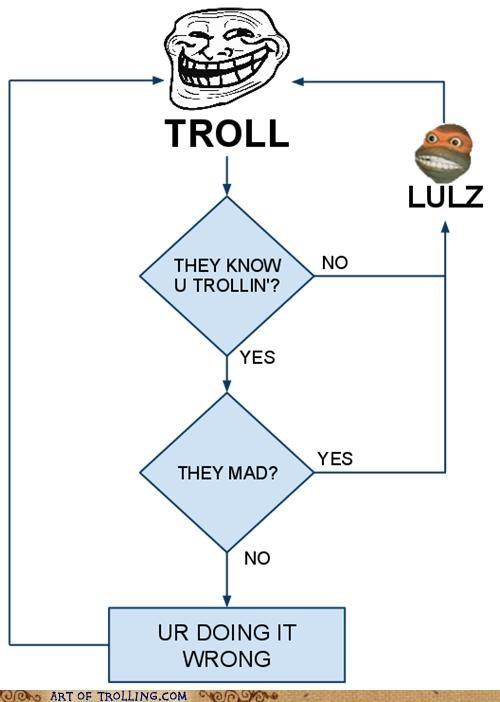 How To lulz u mad - 4966149376
