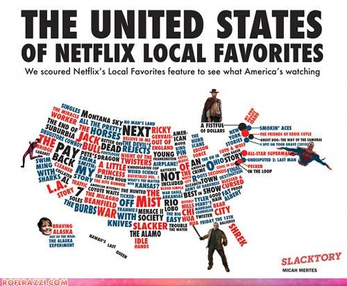 Chart,funny,movies