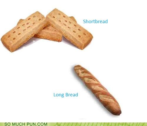 bread,double meaning,length,literalism,long,short,shortbread