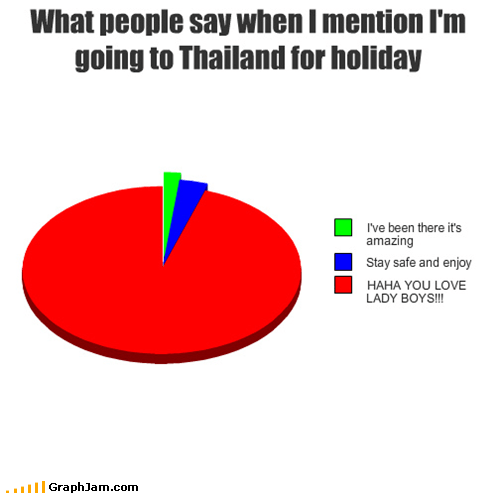 holiday lady boys Pie Chart thailand