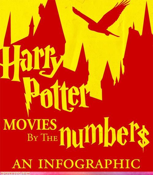 funny Harry Potter infographic sci fi - 4973434880