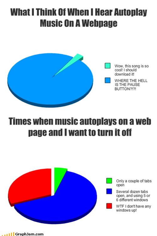 auto play Music turn it off - 4980200704