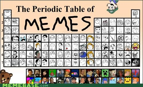 everything,huge,Memes,period table,Spider-Man