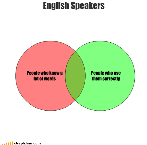 correct use,english,the princess bride,venn diagram,words