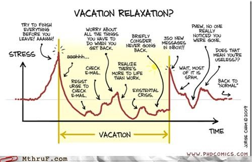 comics graph relaxed vacation - 4987403008