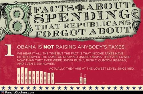 barack obama debt economy Hall of Fame political pictures Republicans spending - 4988003072