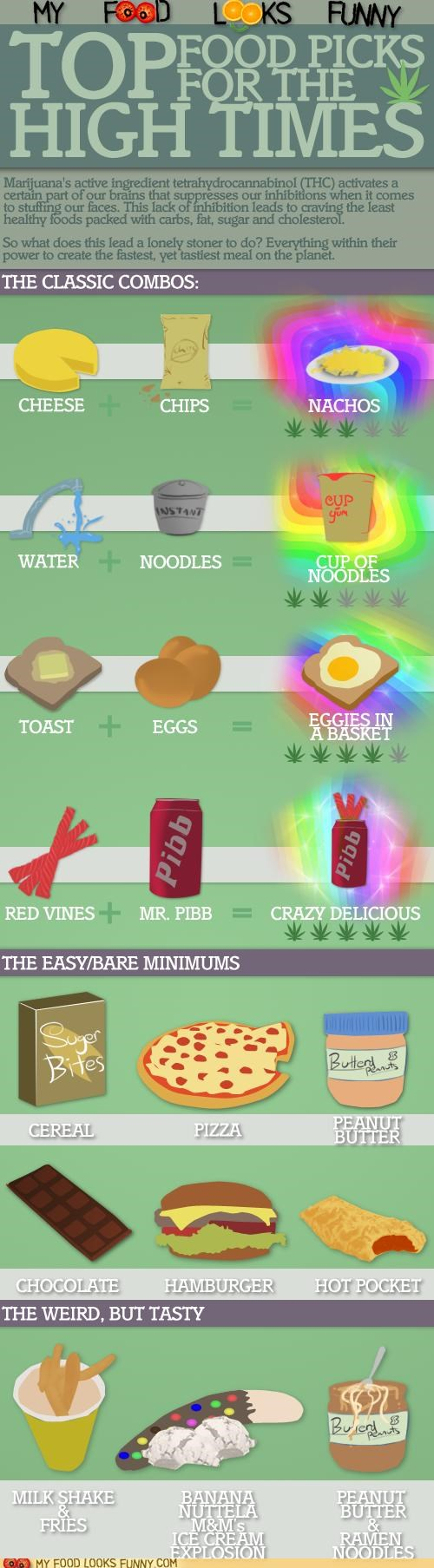 drugs,mary jane,munchies,snacks,stoner food