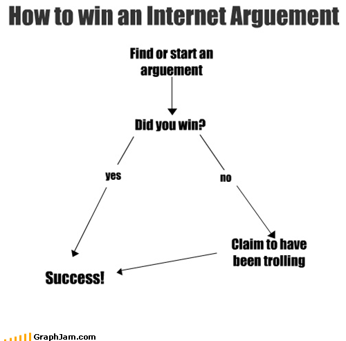 argument flow chart internet trolling - 4992224256