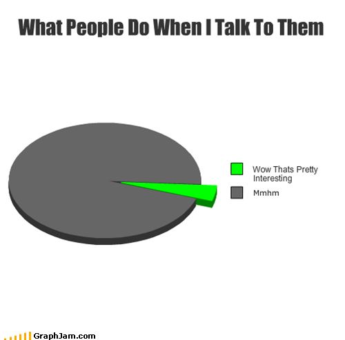 What People Do When I Talk To Them