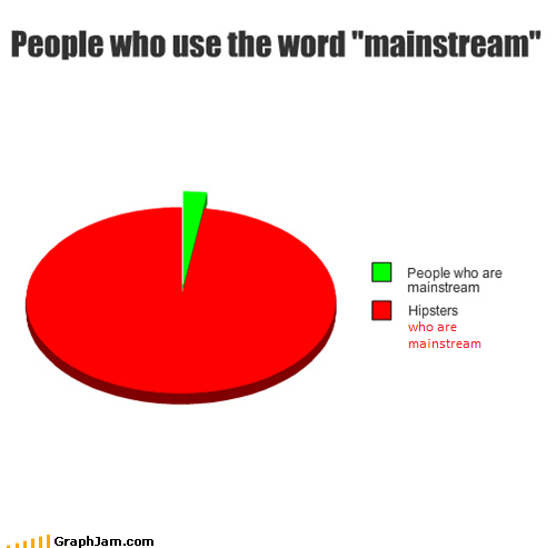 hipster mainstream Pie Chart stereotypes - 4993683200