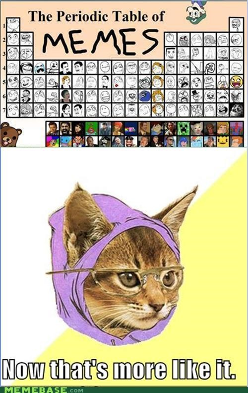 elements,Hipster Kitty,Memes,periodic table,undiscovered