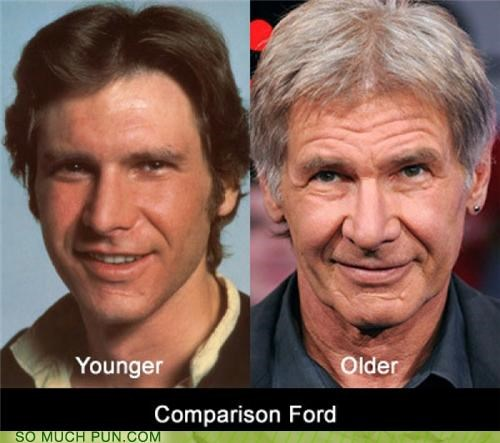 comparison,Harrison Ford,Indiana Jones,similar sounding,tautology