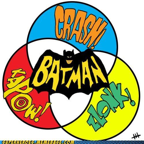 batman graph onomatopoeia Random Heroics - 5009296384