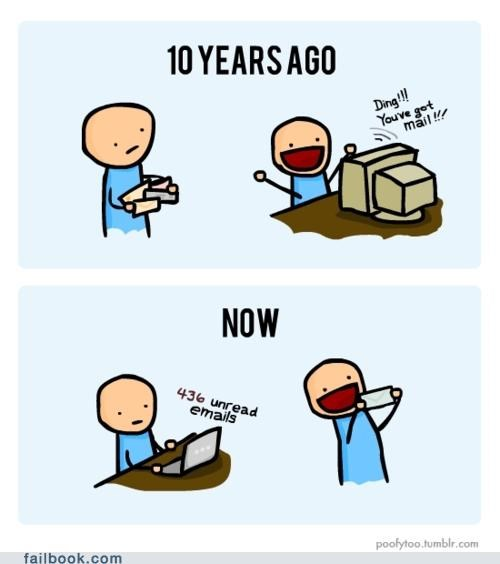 comic email mail Then And Now