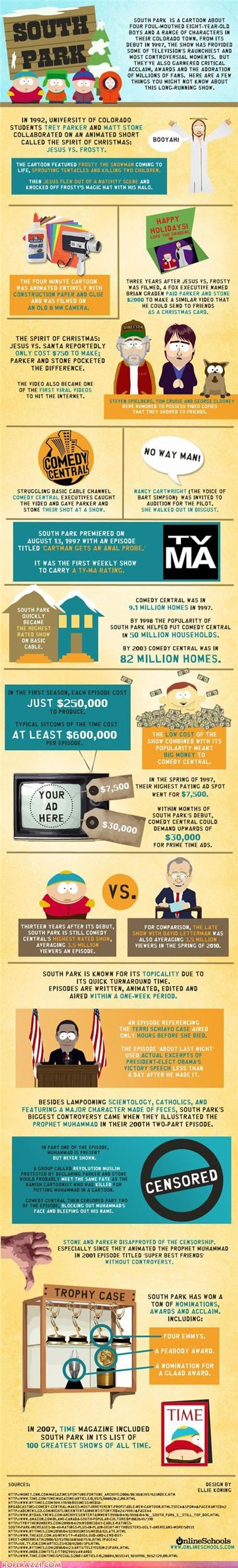 animation cool infographic South Park