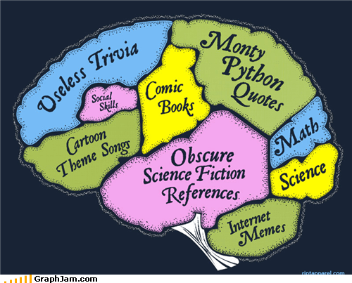 brain cartoons map Maps monty python science fiction trivia - 5015796992