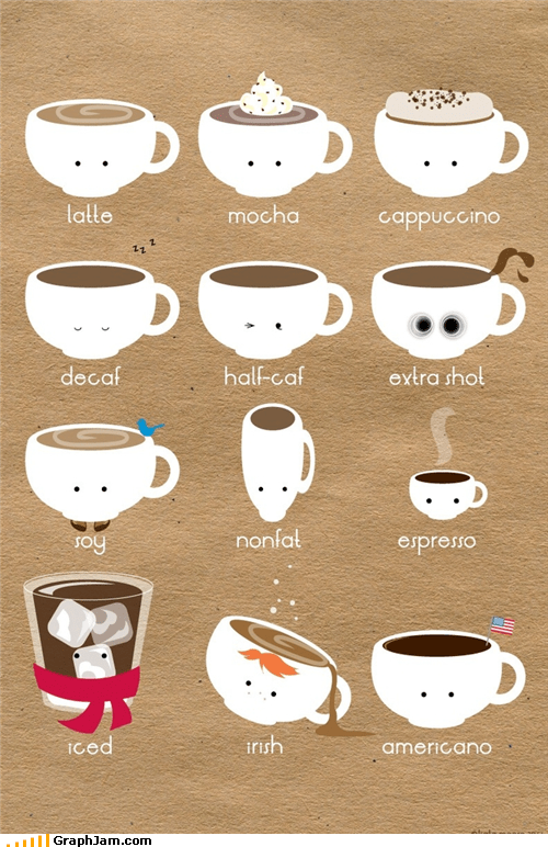 coffee cute stereotypes - 5016238336