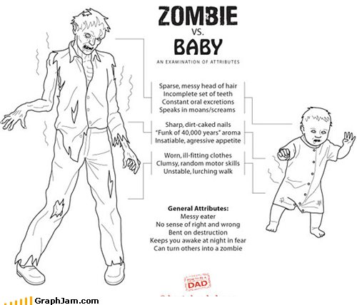 Babies,scary,similarities,zombie