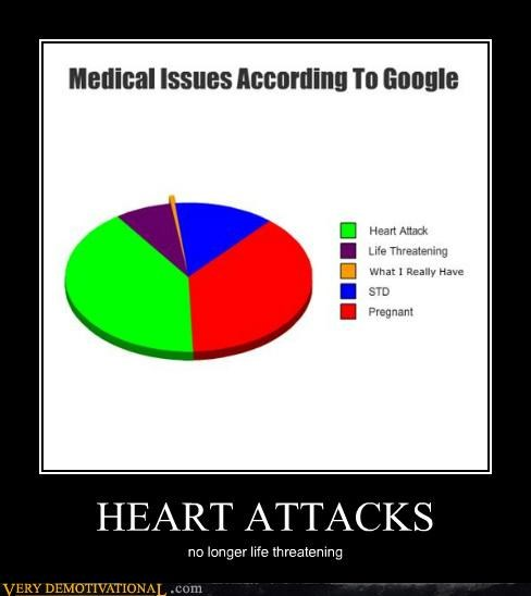 graph heart attack hilarious - 5027327232