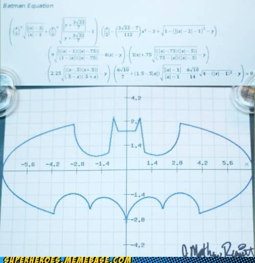 batman,curves,graph,math,Random Heroics