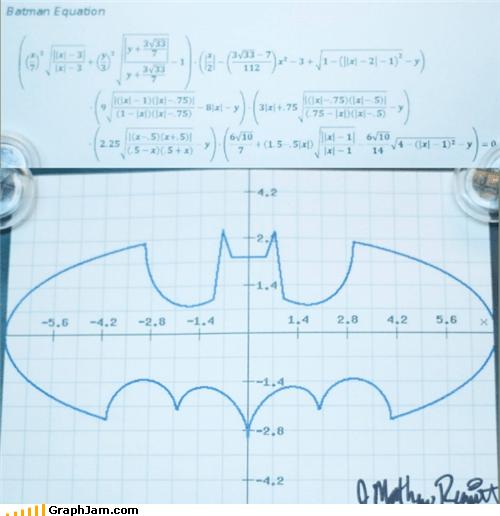 batman graph IRL math - 5029239552