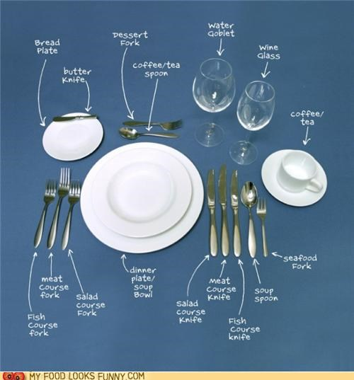 diagram dishes fancy flatware formal place setting - 5034324480