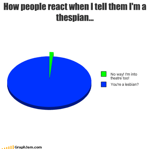 How people react when I tell them I'm a thespian...