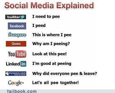 facebook foursquare google linkedin myspace pee twitter youtube - 5042494976