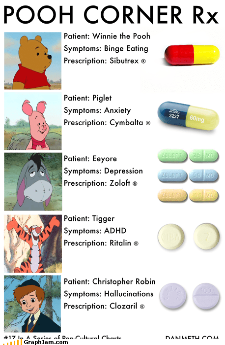 cartoons,drugs,prescription,Sad,winnie the pooh