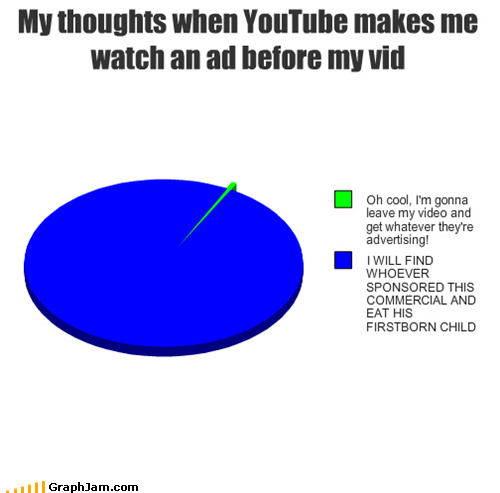 Ad annoying Pie Chart Video youtube - 5046342144