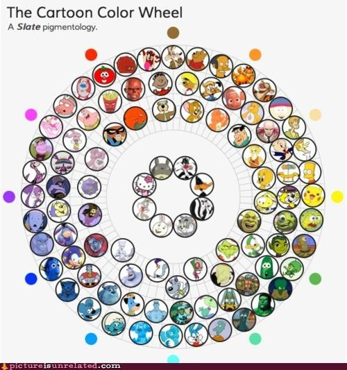 cartoons color wheel wtf - 5046697984