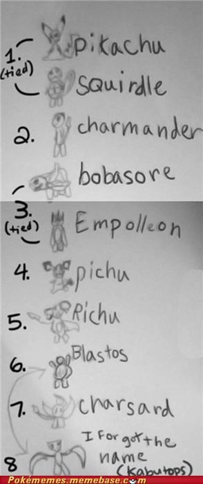 birthday drawing list Pokémans social good - 5047367168