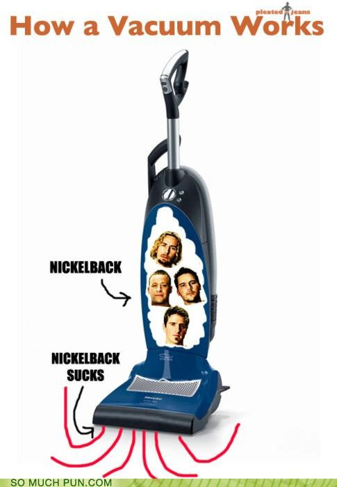 explanation Hall of Fame how it works makes sense nickelback sucking sucks suction TIL vacuum worst band ever - 5047590400