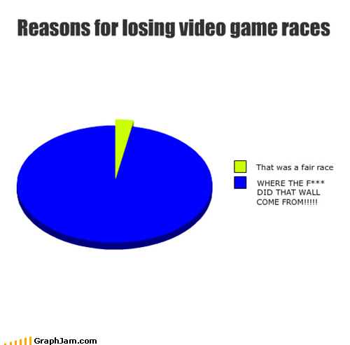 excuses Pie Chart races reasons video games wall