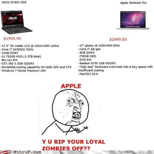 apple expensive Hall of Fame macbook price