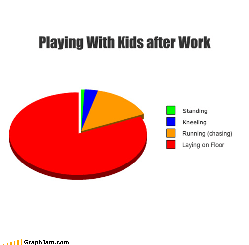 kids,laying on the floor,Pie Chart,playing,work