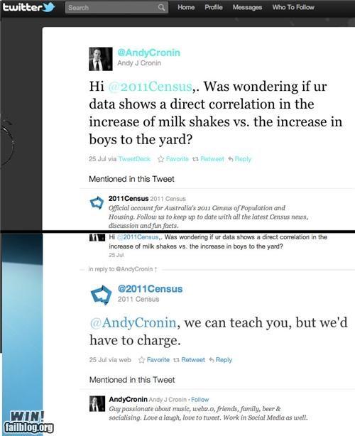 census,clever response,kelis,milkshake,twitter