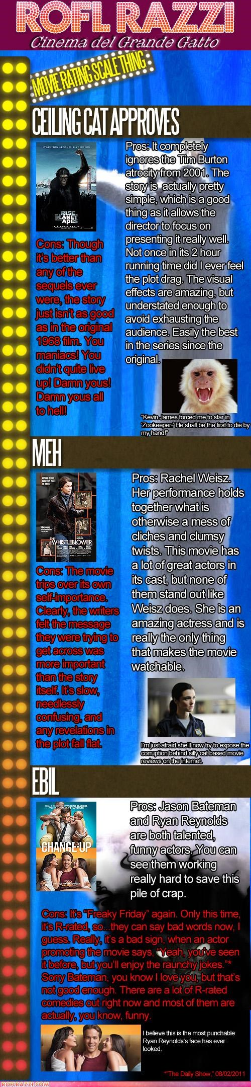 change up cinema jason bateman movies rachel weisz reviews rise of the planet of the apes ryan reynolds the whistleblower tom felton - 5055107072