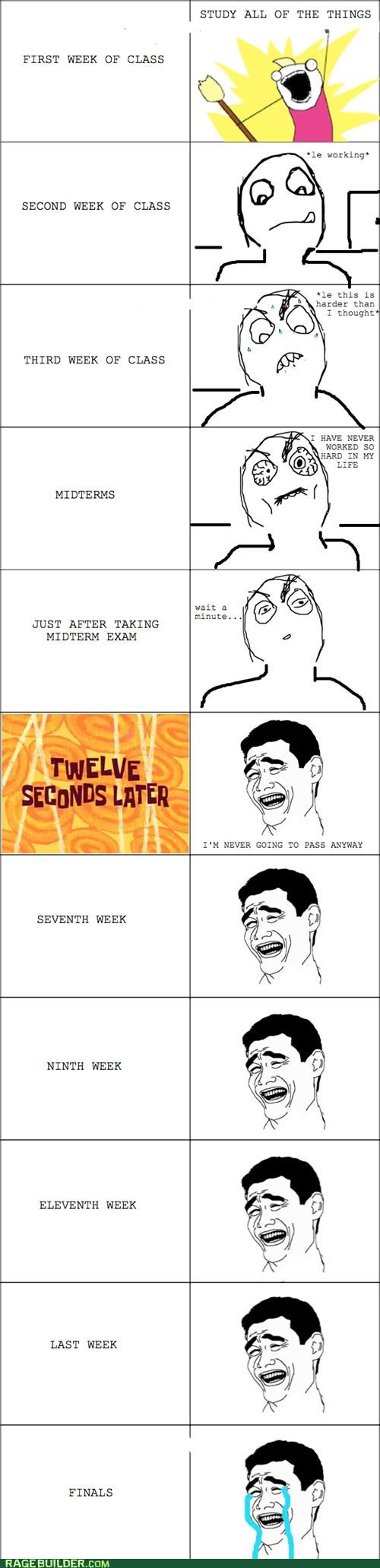 all the guy,all the things,class,college,motivated,Rage Comics