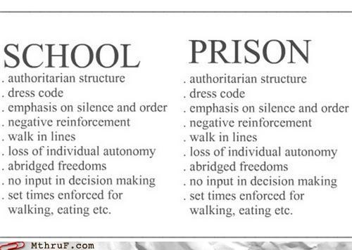 list,prison,rules,school