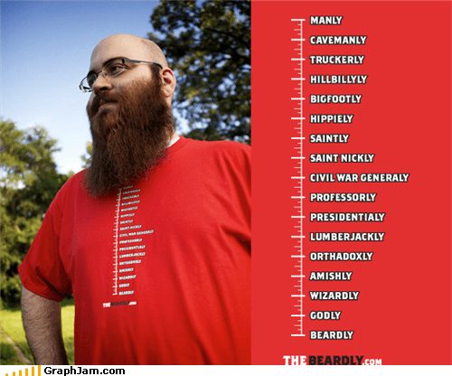beard measure ruler - 5068756480